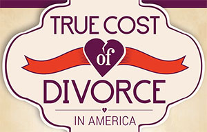 Cost of Divorce in America: Infographic